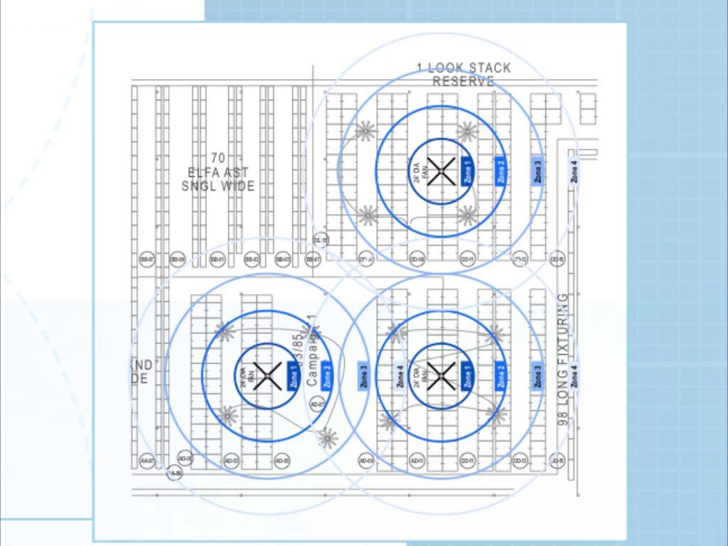 warehouse cooling plan
